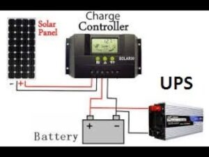 SOLAR WITH UPS